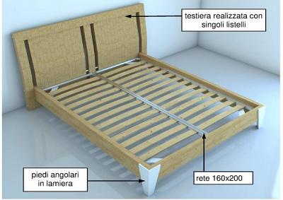 Con Open Innovation idee di mobili per stile di vita over 50