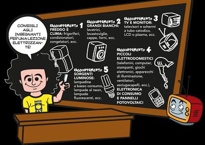 RAEE@scuola: rifiuti elettronici spiegati a 100 classi romane
