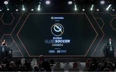 Globe Soccer Awards 2020: doppia candidatura per Ronaldo